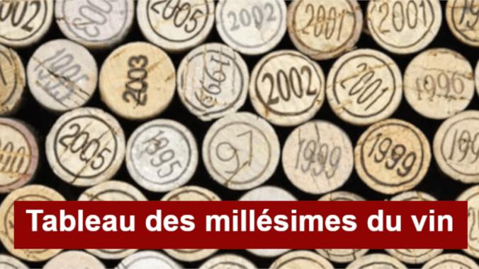 blog vin beaux-vins oenologie dégustation millesimes amp