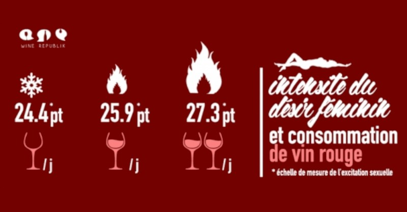 Beaux-Vins Fifty Shades of Wine vin et sexe font de bons amants