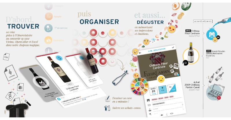 blog vin Beaux-Vins application applications 2019 smartphone oenologie Ploc