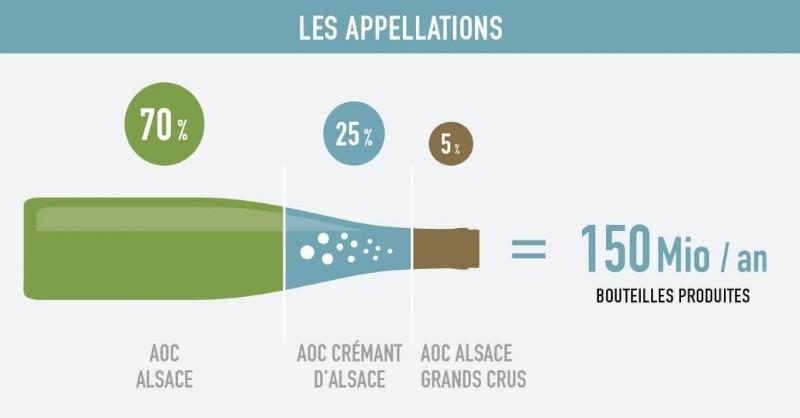 blog vin Beaux-VIns oenologie dégustation appellations vins Alsace