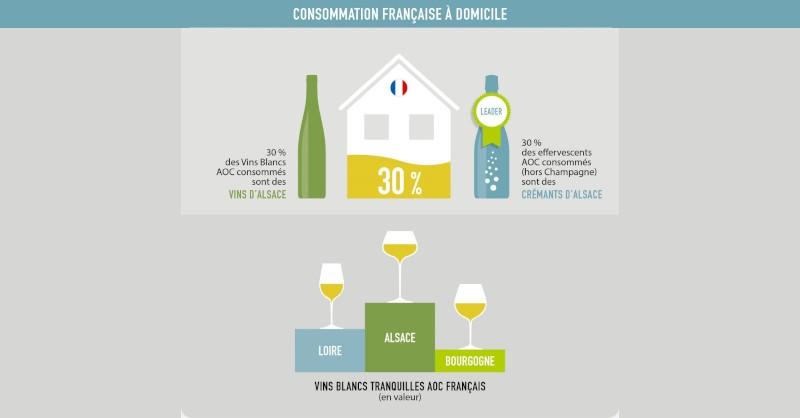 blog vin Beaux-VIns oenologie dégustation consommation vins Alsace