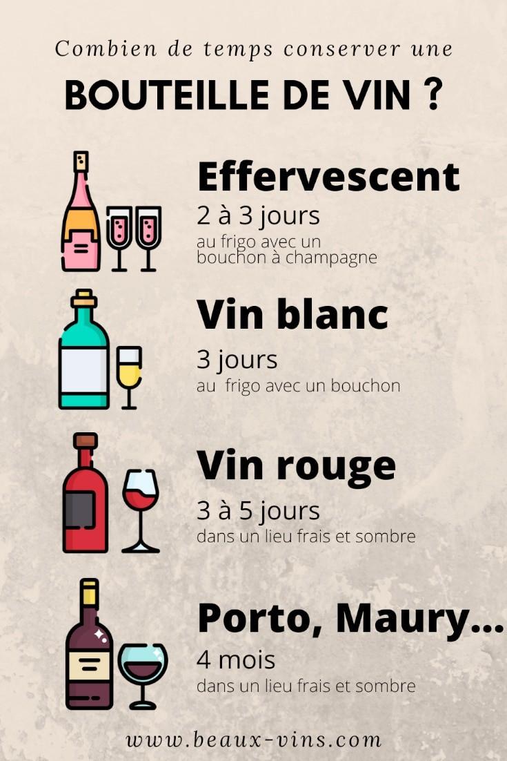 combien de temps conserver bouteille vin entamer