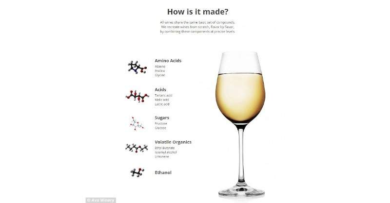 blog vin beaux-vins composition vin synthese chimique