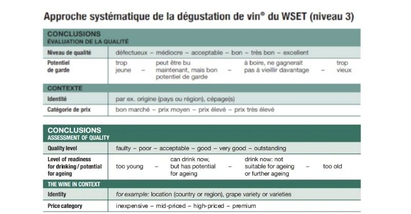 evalue qualite vin